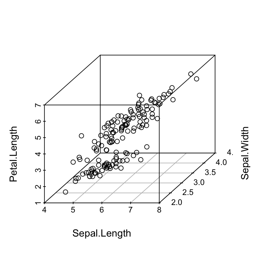 using 3d scatter plot in microsoft With sigmaplot, you can produce high-quality graphs without spending hours in  front of a computer  so you can easily access data from microsoft excel®  spreadsheets and present your results in  from simple 2-d scatter plots to  compelling contour and the new radar and dot density  improved 3d graph  customization.