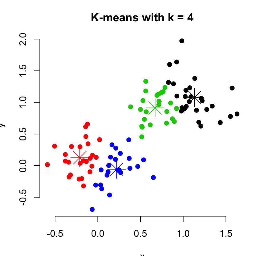 random number generator cluster matlab