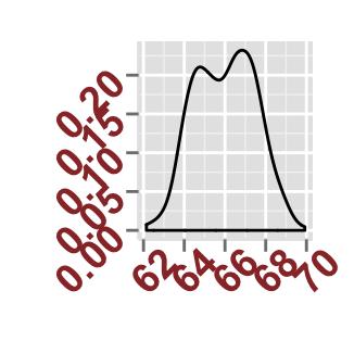 how to change axis ticks ggplot