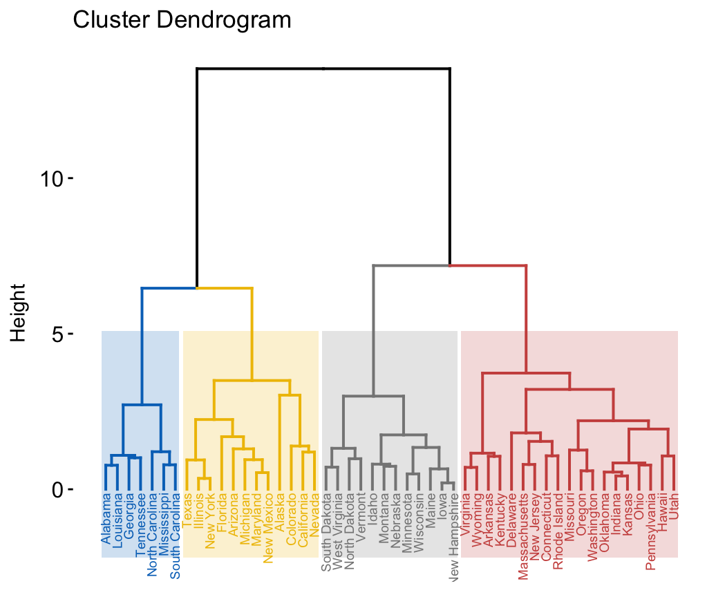 Practical guide to cluster analysis in r book r bloggers ccuart Image collections