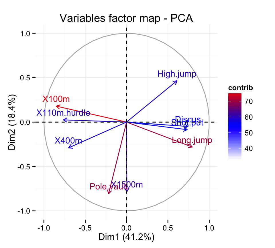 Best of put option correlation data