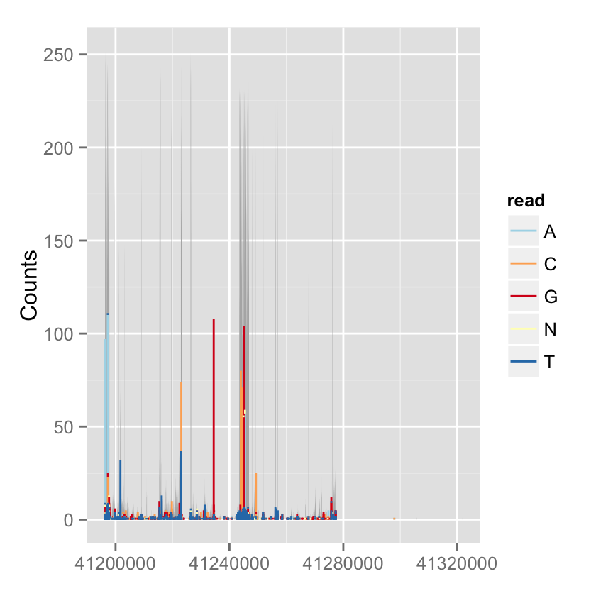 plot of chunk mismatch-proportion