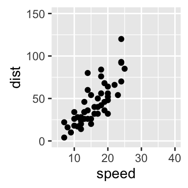 ggplot2 axis scales and transformations - Easy Guides - Wiki - STHDA