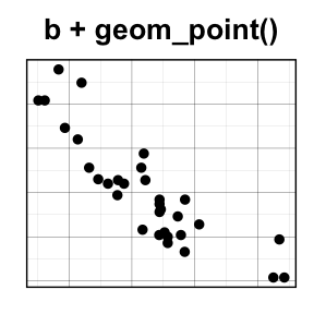 Be Awesome In Ggplot2 A Practical Guide To Be Highly