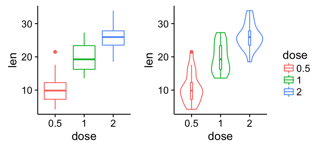 ggplot2 - Easy way to mix multiple graphs on the same page