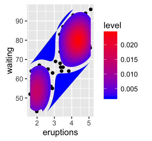 ggplot2 scatter plots : Quick start guide - R software and
