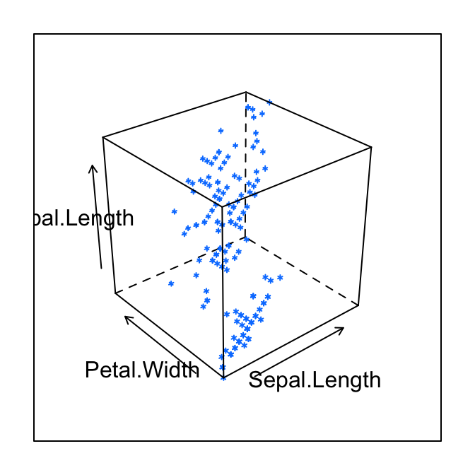 lattice graphs - easy guides - wiki