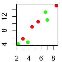 R plot pch symbols : The different point shapes available in
