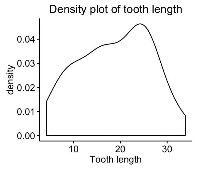 Normal Distribution Python