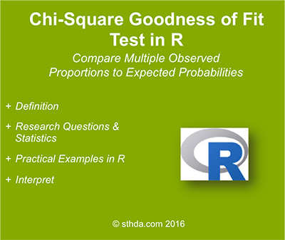 Chi-square Goodness of Fit test in R