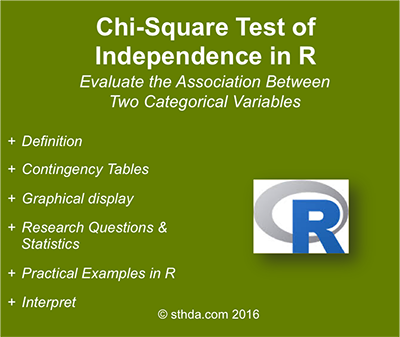 Chi square test of independence in r easy guides wiki sthda chi square test of independence in r watchthetrailerfo