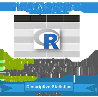 Descriptive Statistics and Graphics - Easy Guides - Wiki - STHDA