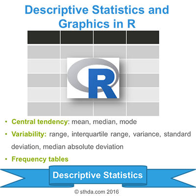 Psychology statistics formulas cheat sheet