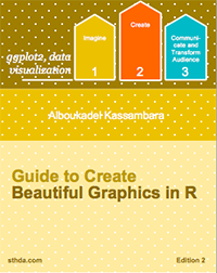 Guide to Create Beautiful Graphics in R (Book)