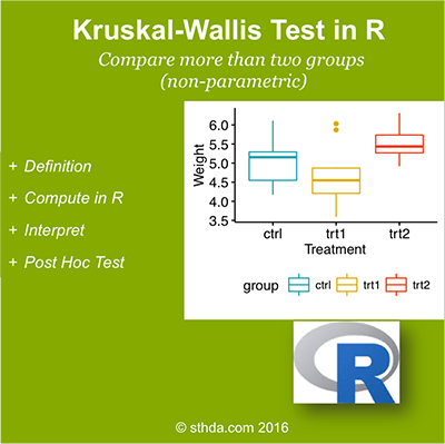 Kruskal-Wallis Test in R - Easy Guides - Wiki - STHDA