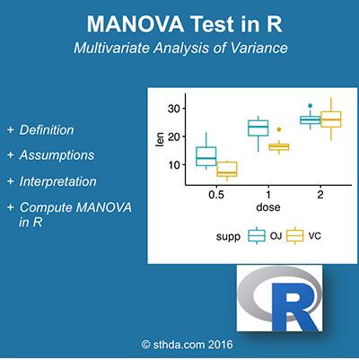 analysis spss Multivariate