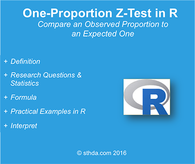 One-Proportion Z-Test in R