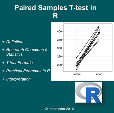 Comparing Means in R - Easy Guides - Wiki - STHDA
