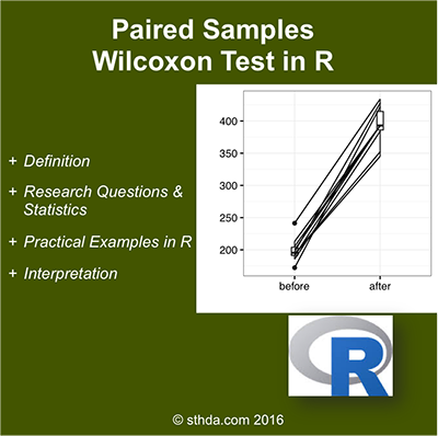 Paired samples wilcoxon test