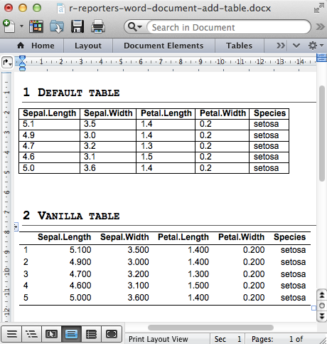 Add A Table Into A Word Document Using R Software And