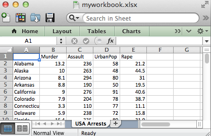 R xlsx package : A quick start guide to manipulate Excel