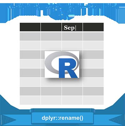 Renaming Data Frame Columns in R - Easy Guides - Wiki - STHDA