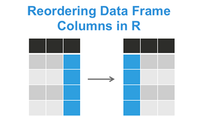 Reordering Data Frame Columns in R - Easy Guides - Wiki - STHDA