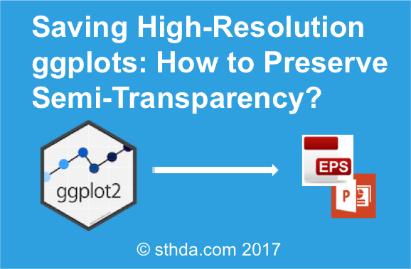 Saving High-Resolution ggplots: How to Preserve Semi-Transparency