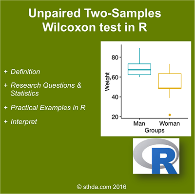 Unpaired two-samples wilcoxon test